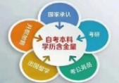 四川師范大學自考教學點
