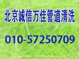 北京诚信万佳管道清洗有限公司