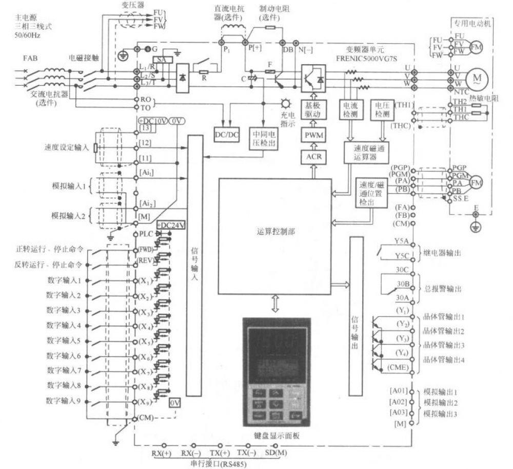 机械手变频器主电路和控制端子的连接