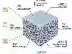 潮州水泥复合隔墙板水泥陶粒板陶粒板复合板