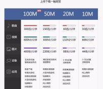 唐山长城宽带 50M光纤两年