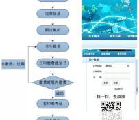 深圳南山会计证考试班