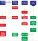 北京成立时间最长的股票配资流程