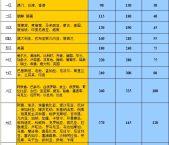 广州EMS优势
