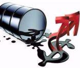 原油期货招商