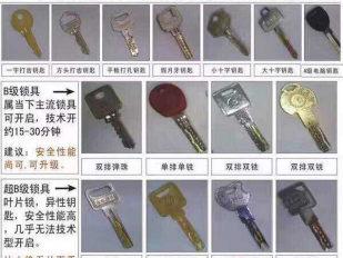 南昌配汽车钥匙