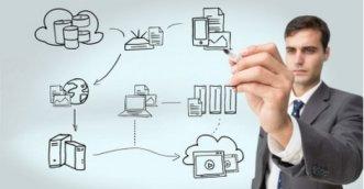莆田公司注册-代理记账常见问题