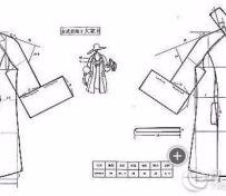 都红领袖3D立裁服装制版实战