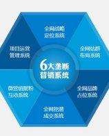 南京网络推广预算