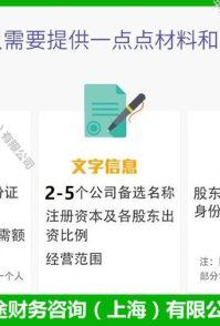 上海浦东代理记账收费标准小规模纳税人