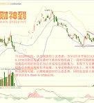 【日元期货实时行情】日元受美元走强影响不断受创
