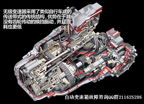 奥迪自动变速箱维修|奥迪变速箱维修|奥迪变速箱故障