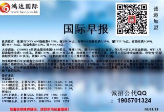 香港鸿达国际资本全国火爆招代理和IB,佣金日返!