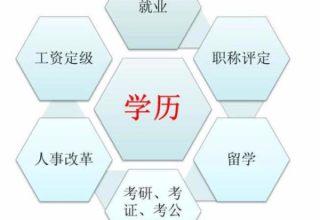 2017年辽宁省工程师职称评审要求申报合作机构