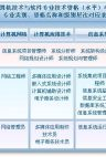 北京软考工程师中级职称-软考工程师,软考水平考试选盛泰鼎盛