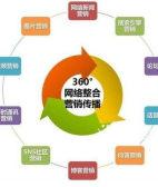 南京网络整合营销