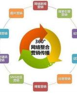 南京网络推广多少钱