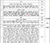 中国邮政航空小包挂号价格表