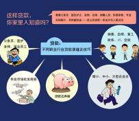 武汉抵押贷款可以贷几年
